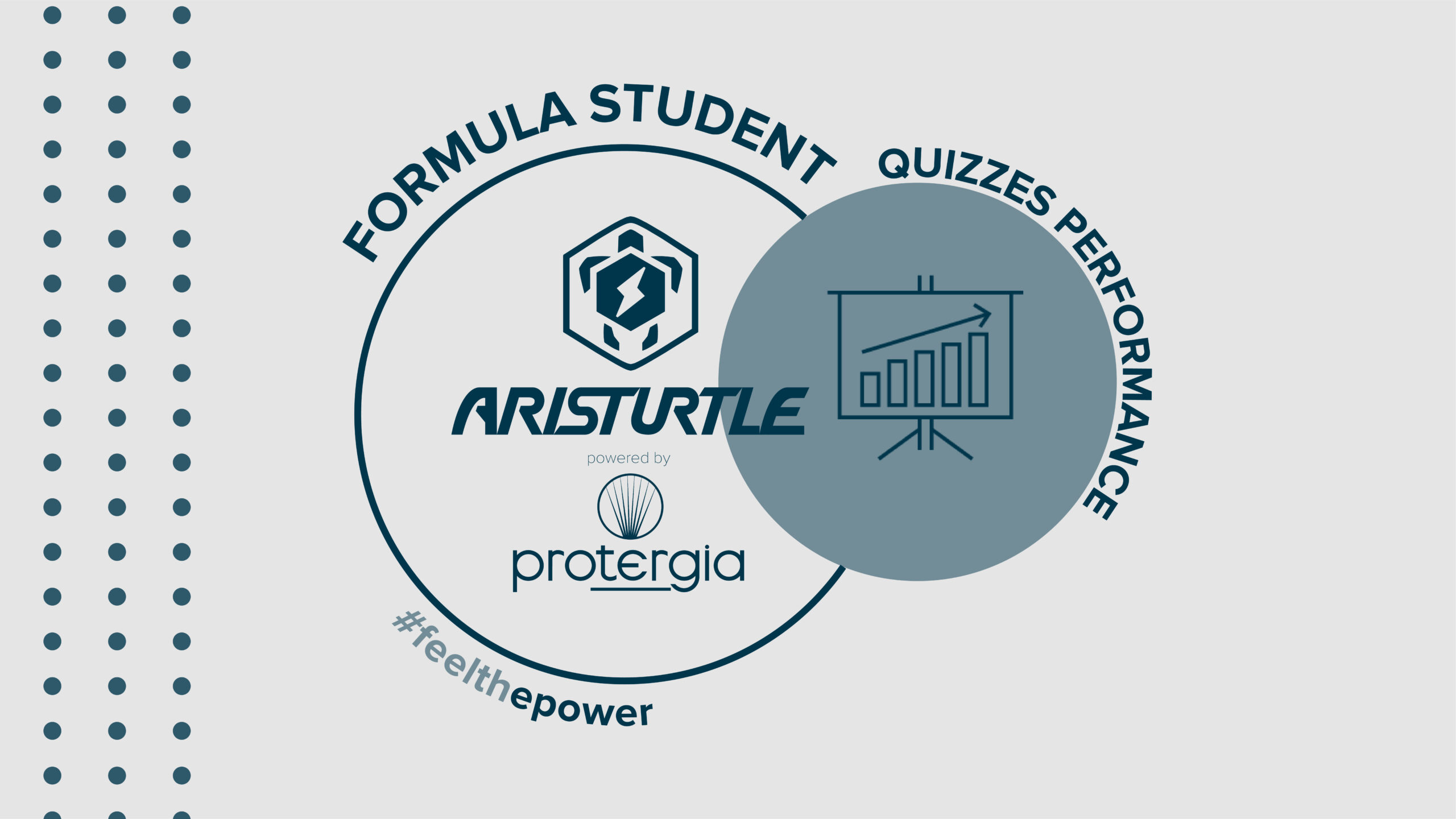 Newsletter – FS Quizzes Performance 2021